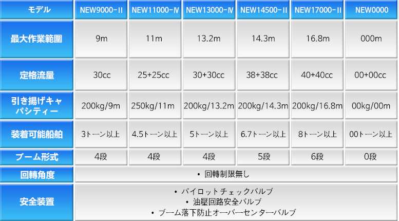 2-1-1-crane-data2-jp